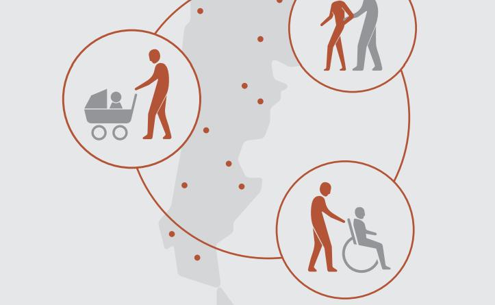 As políticas de cuidado na Argentina: Avanços e desafios